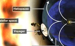 Voyager 1 sort (encore !) du système solaire -